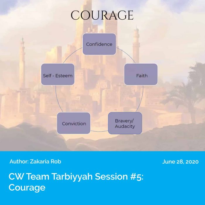 blog_courage